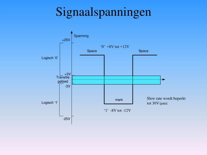 Signaalspanningen