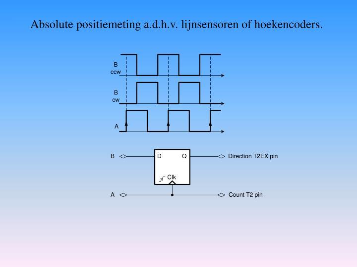 Absolute positiemeting a.d.h.v. lijnsensoren of hoekencoders.
