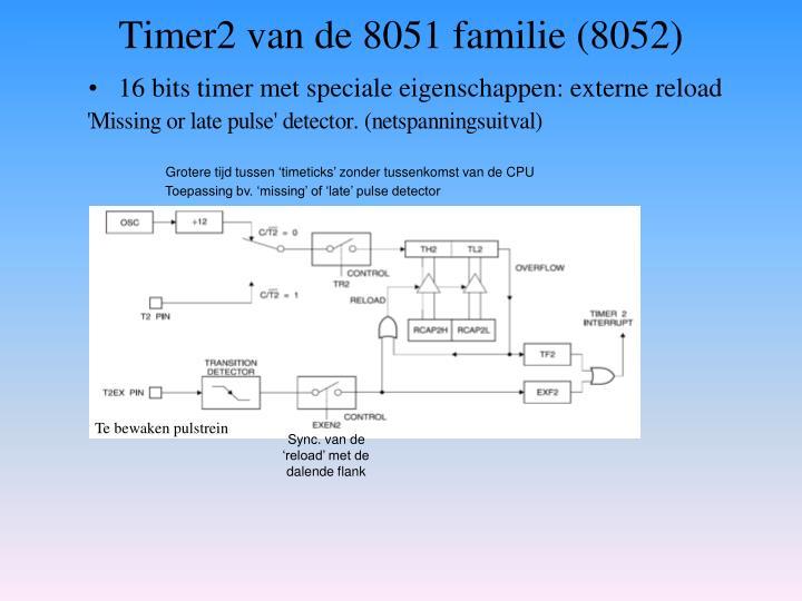 Timer2 van de 8051 familie (8052)
