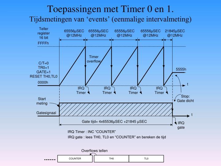 Toepassingen met Timer 0 en 1.