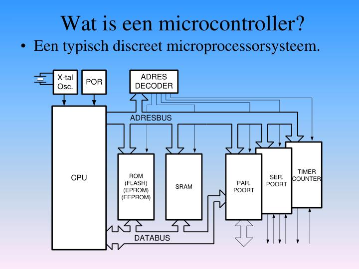 Wat is een microcontroller?