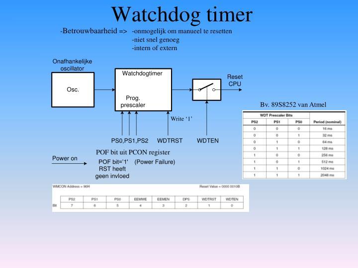 Watchdog timer