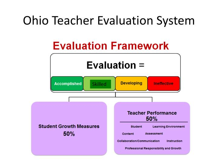 Ohio teacher evaluation system