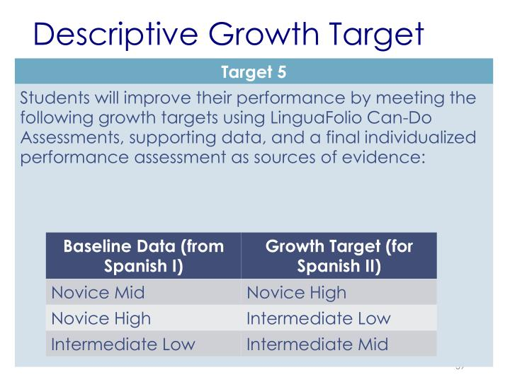 Descriptive Growth Target