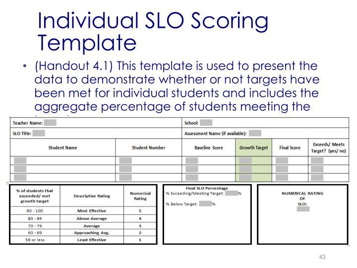 Individual SLO Scoring Template