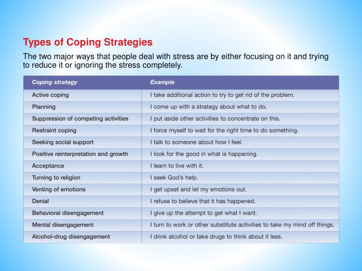 Types of Coping Strategies
