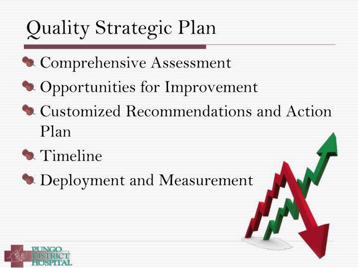 Quality Strategic Plan