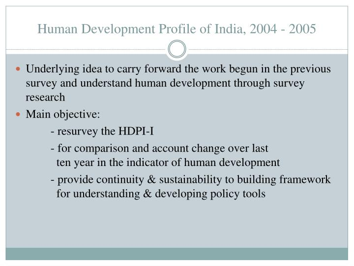 Human Development Profile of India,