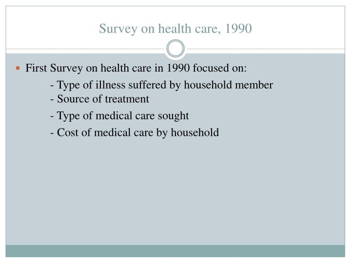 Survey on health care, 1990