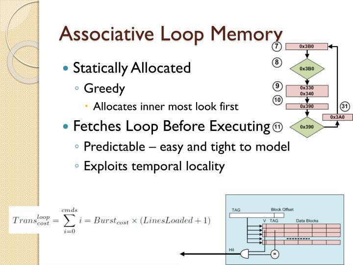 Associative Loop Memory