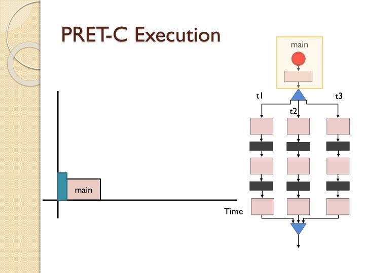PRET-C Execution