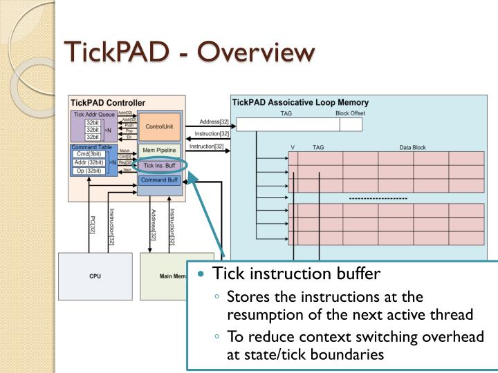 TickPAD - Overview
