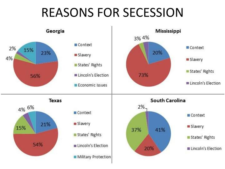 REASONS FOR SECESSION