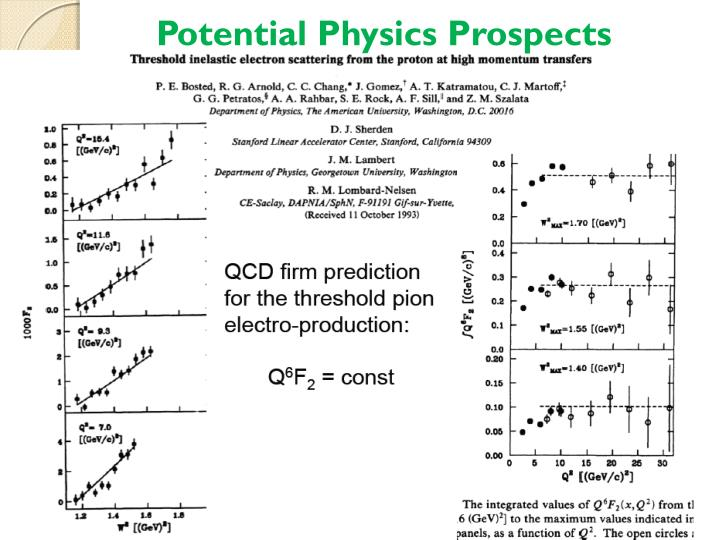 Potential Physics Prospects