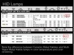 hid lamps15