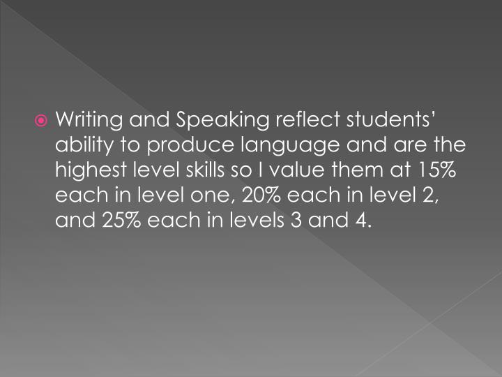 Writing and Speaking reflect students' ability to produce language and are the highest level skills so I value them at