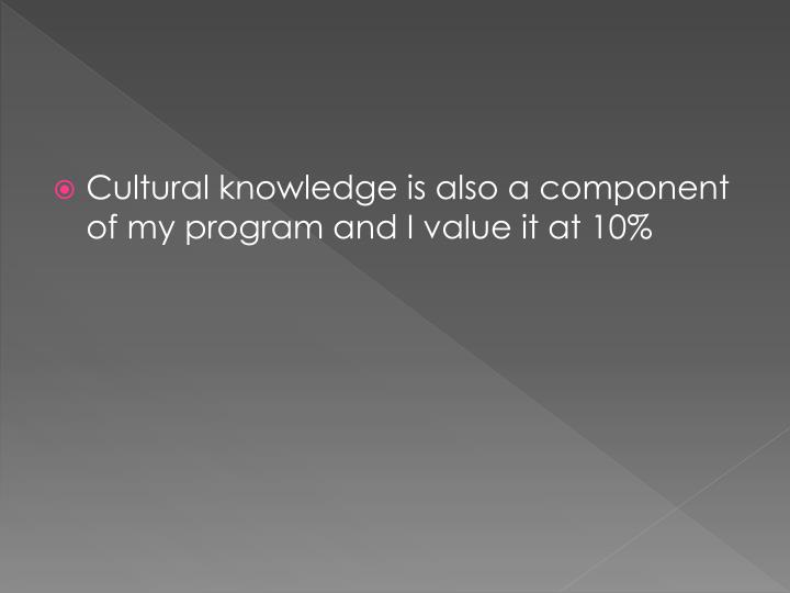 Cultural knowledge is also a component of my program and I value it at 10%