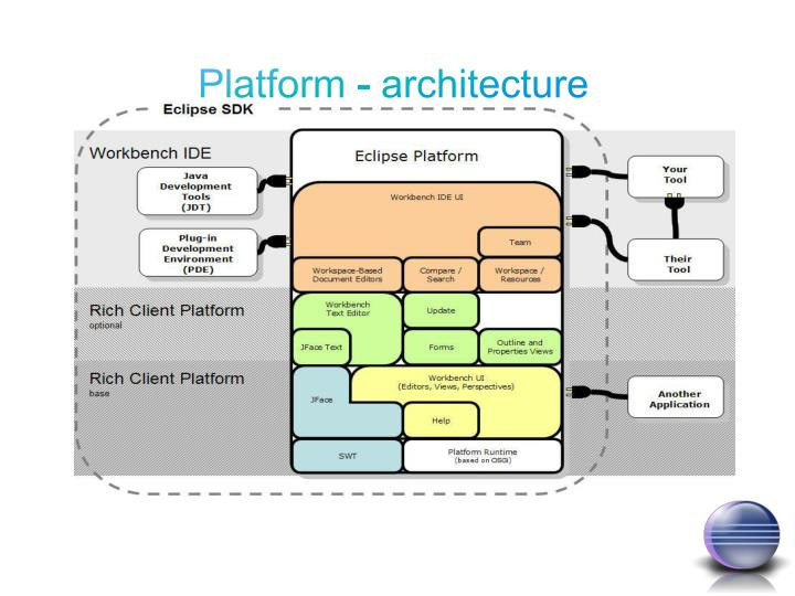 Platform - architecture