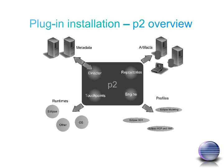 Plug-in installation – p2 overview