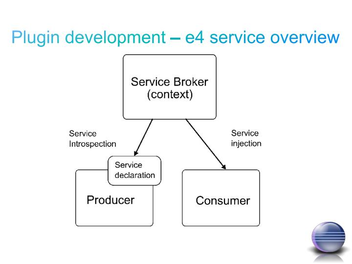 Plugin development – e4 service overview
