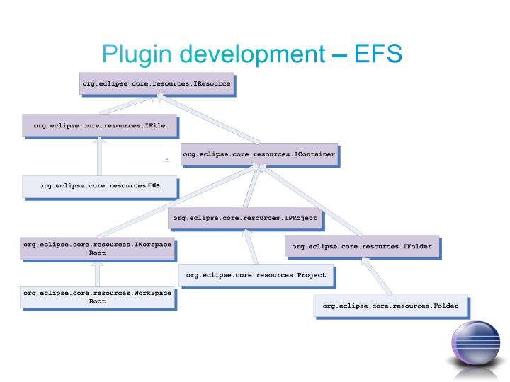 Plugin development – EFS