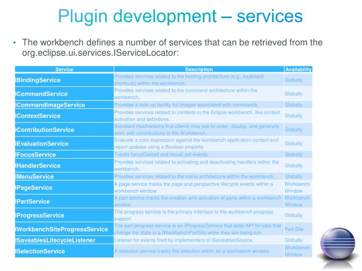 Plugin development – services