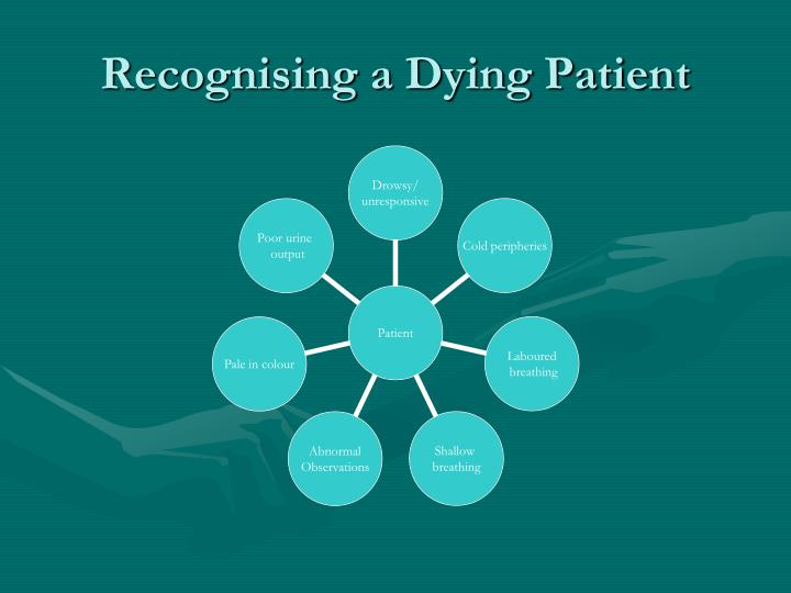 Recognising a Dying Patient