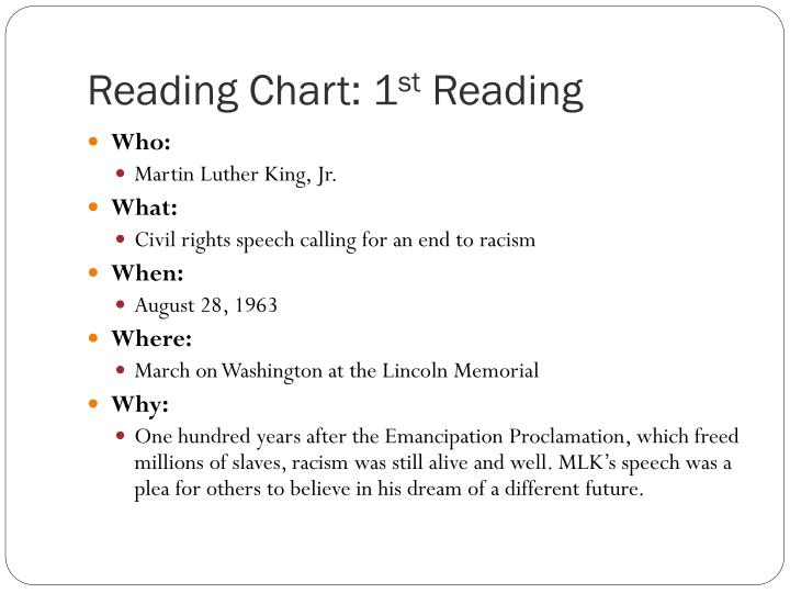 Reading Chart: 1