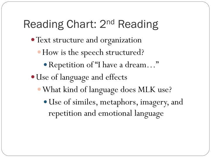 Reading Chart: 2