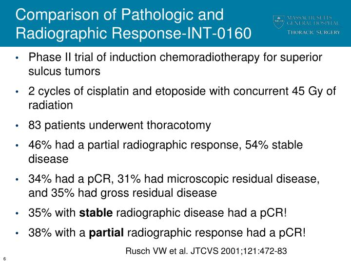 Comparison of Pathologic and Radiographic