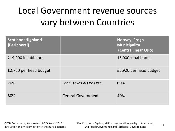 Local Government revenue sources vary