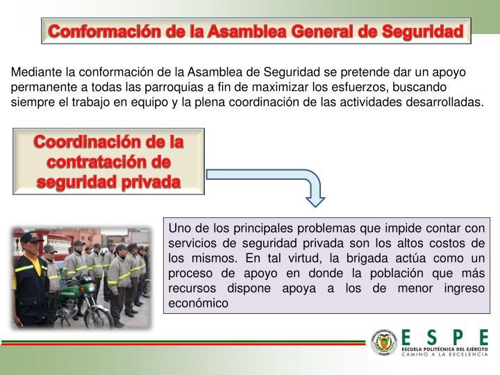 Conformación de la Asamblea General de Seguridad