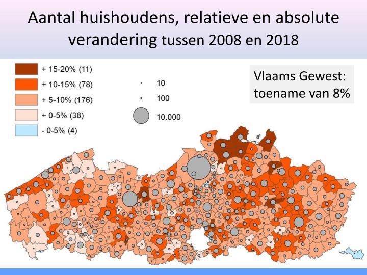 Aantal huishoudens, relatieve en absolute verandering