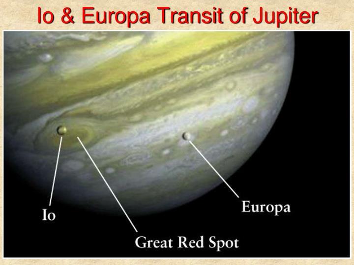 Io & Europa Transit