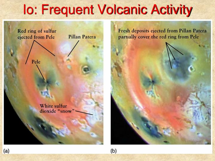 Io: Frequent Volcanic Activity