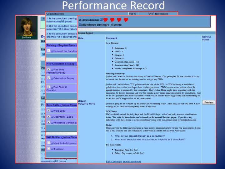 Performance Record