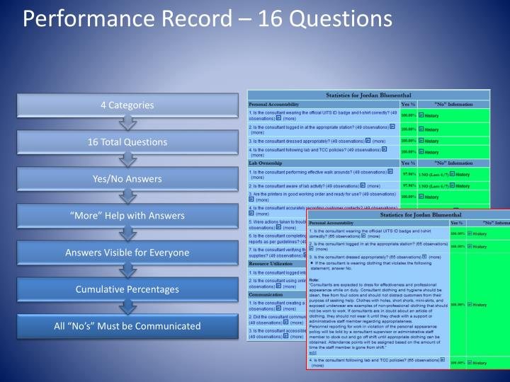 Performance Record – 16 Questions