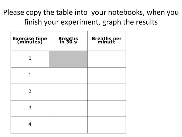 Please copy the table into  your notebooks, when you finish your experiment, graph the results