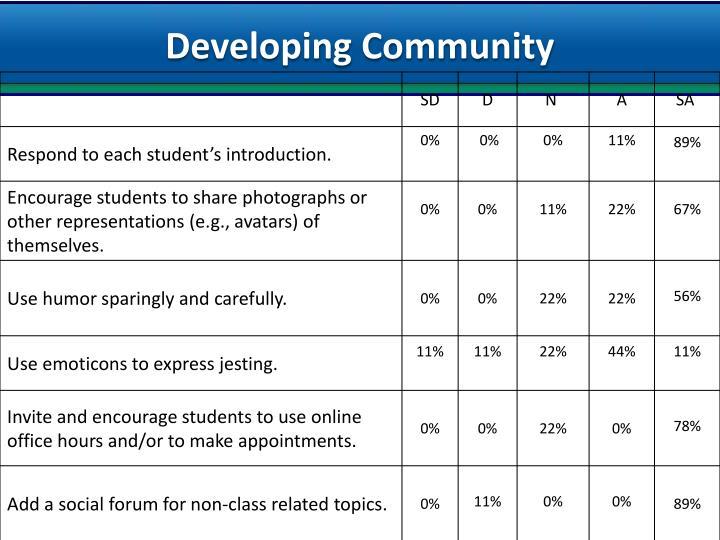 Developing Community