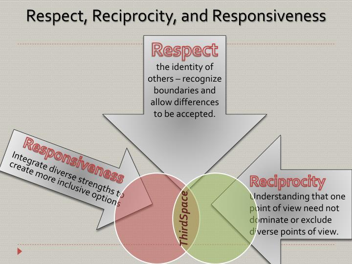 Respect, Reciprocity, and Responsiveness