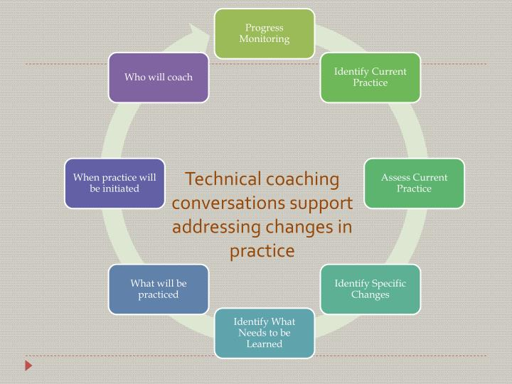 Technical coaching conversations support addressing changes in practice