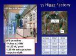 gg higgs factory