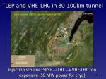 injection scheme sps lhc vhe lhc too expensive 50 mw power for cryo