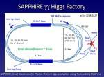 sapphire gg higgs factory
