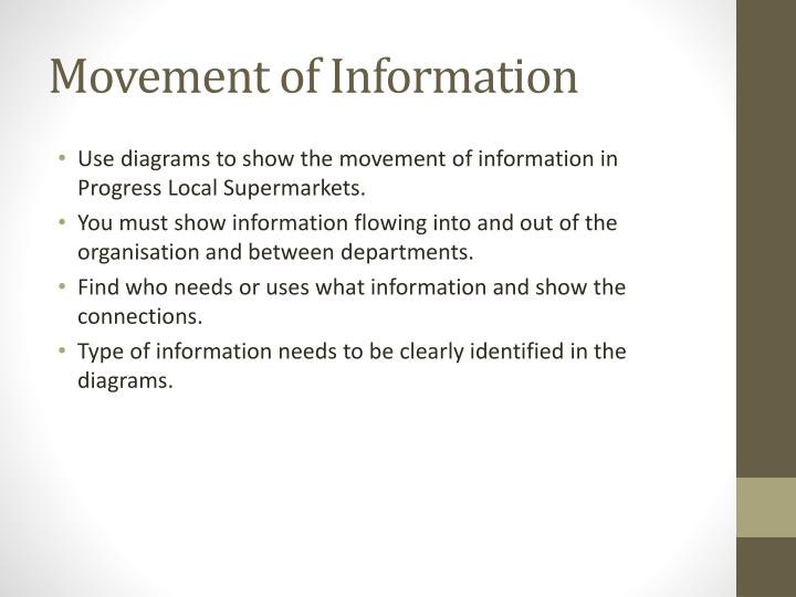 Movement of information