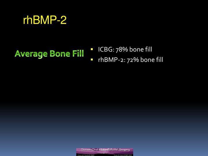 rhBMP-2