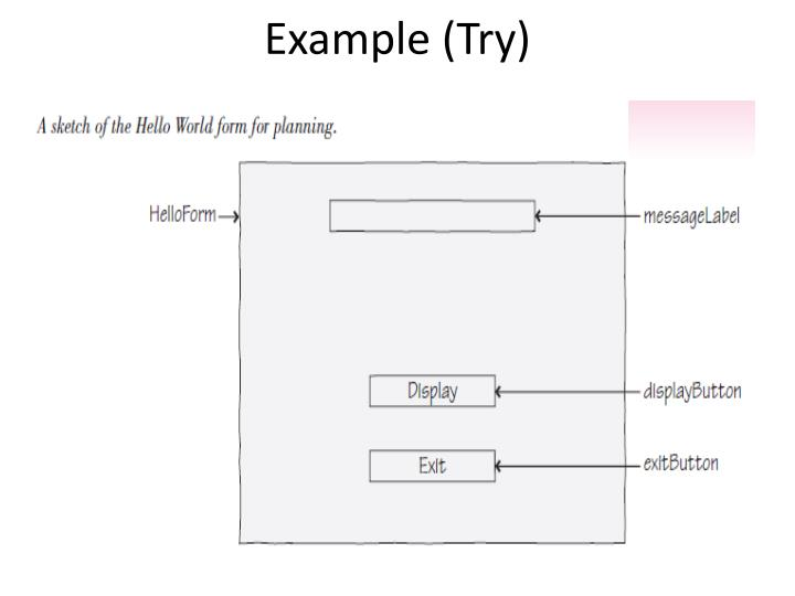 Example (Try)