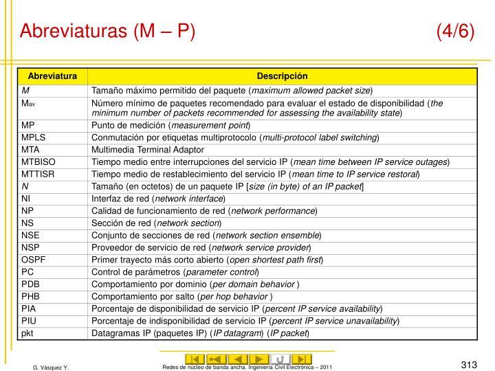 Abreviaturas (M – P) (4/6)
