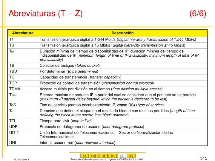 Abreviaturas (T – Z) (6/6)