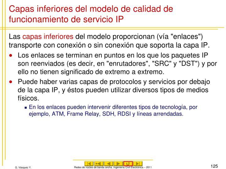 Capas inferiores del modelo de calidad de funcionamiento de servicio IP
